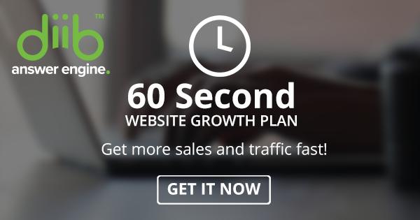 60 Second Website Growth Plan