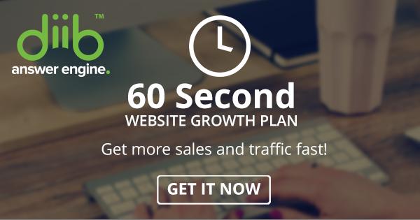 60s Website Wachstumsplan